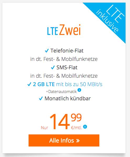 携帯料金:ひと月15€でオールフラット+LTE回線